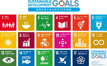 関西SDGsプラットフォーム 家具屋